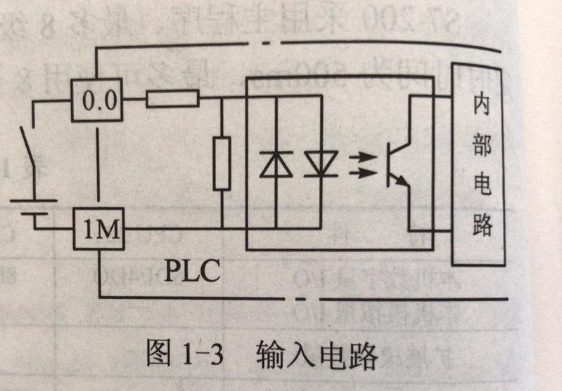PLC里的DI是什么意思