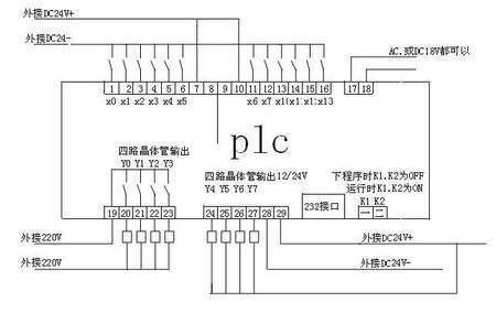 plc如何接线?