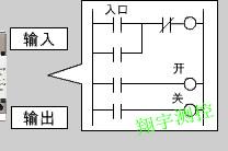 根据继电器电路图设计梯形图的方法