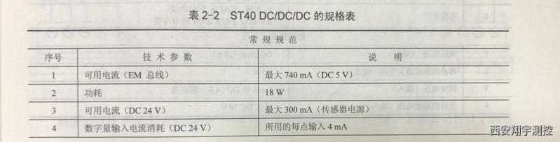 ST40规格