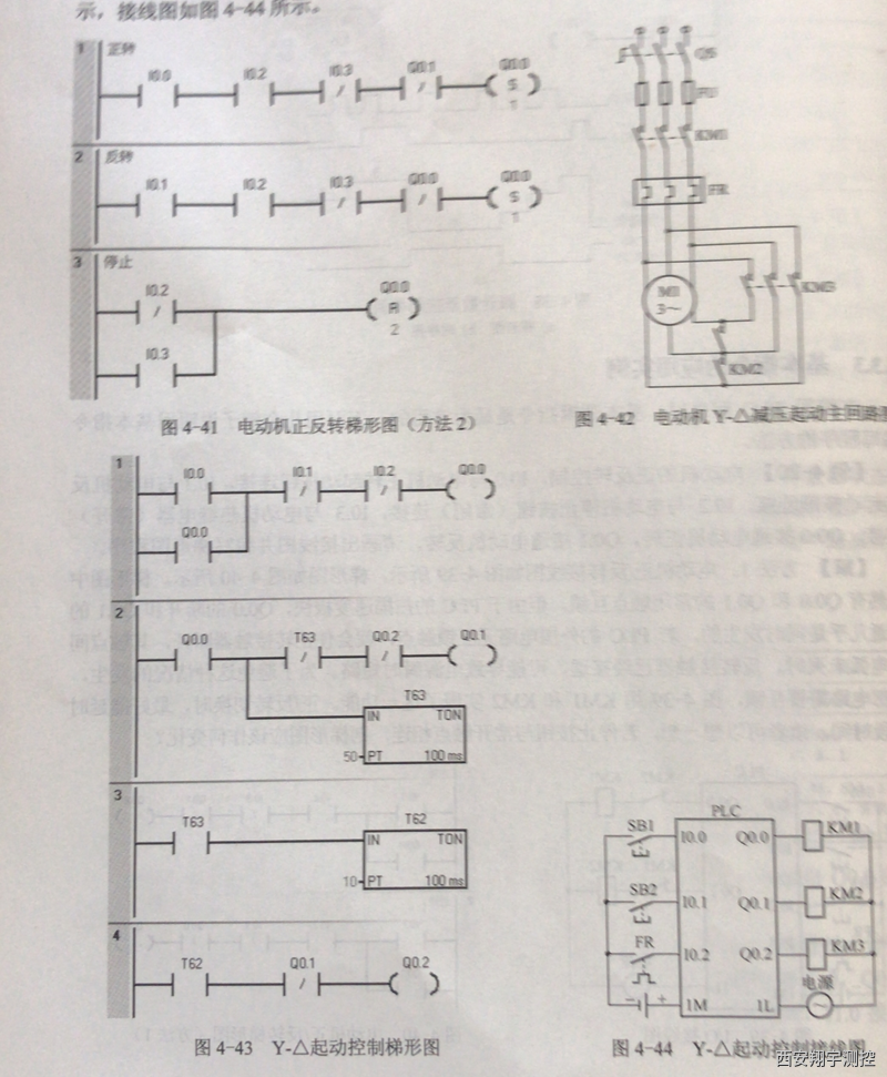 Y-△启动控制梯形图
