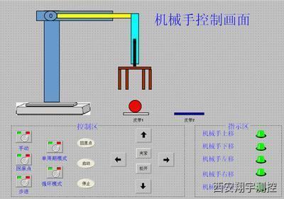 富士康引进大量的机械手的plc的设计产品的流水线