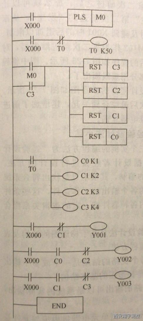 图 7-22 三彩灯控制梯形图