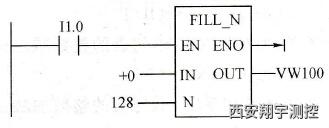 plc fill是什么你需要了解
