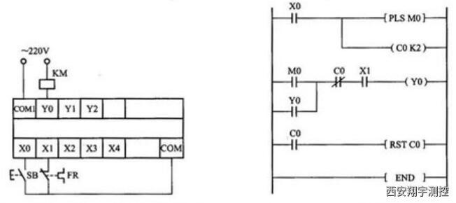三相异步电动机单按钮起停控制电路三菱FXm系列PLC控制梯图