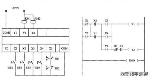 三相异步电动机顺序电路三菱FX系列PLC接线图