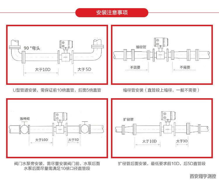 电磁流量计安装图.jpg